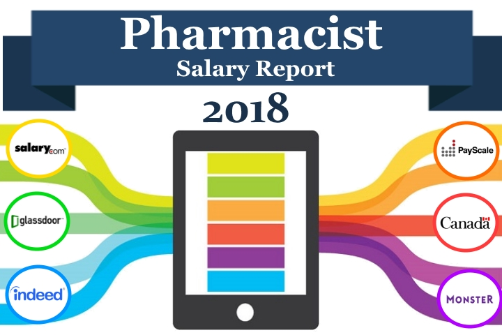 2018 Pharmacist Salary Report | Pharmacists First